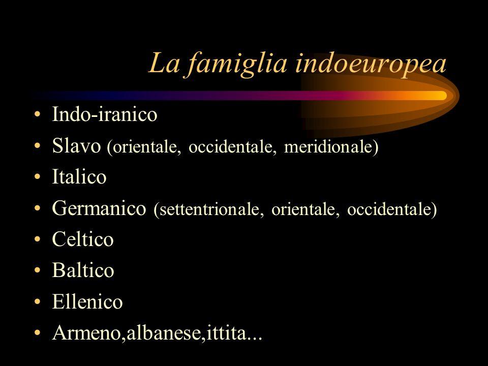La famiglia indoeuropea Indo-iranico Slavo (orientale, occidentale, meridionale) Italico Germanico (settentrionale, orientale, occidentale) Celtico Ba