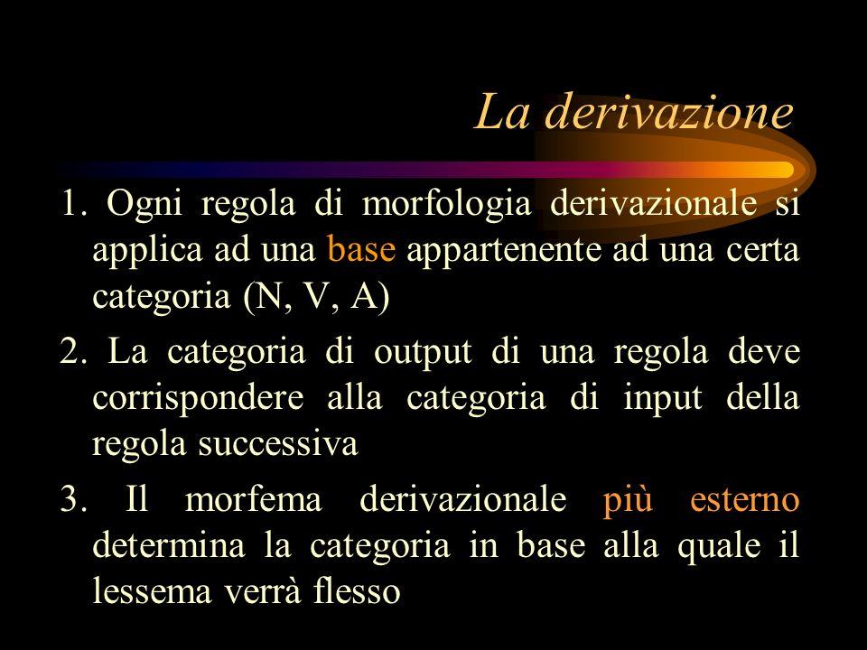 La derivazione 1. Ogni regola di morfologia derivazionale si applica ad una base appartenente ad una certa categoria (N, V, A) 2. La categoria di outp