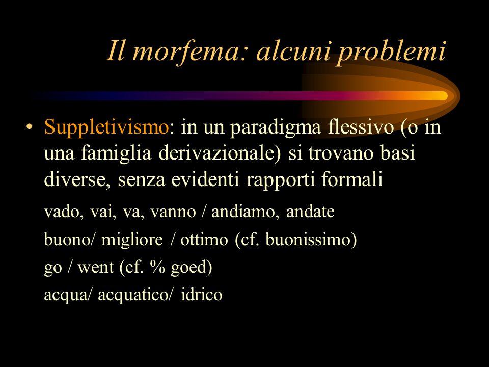 Suppletivismo: in un paradigma flessivo (o in una famiglia derivazionale) si trovano basi diverse, senza evidenti rapporti formali vado, vai, va, vann