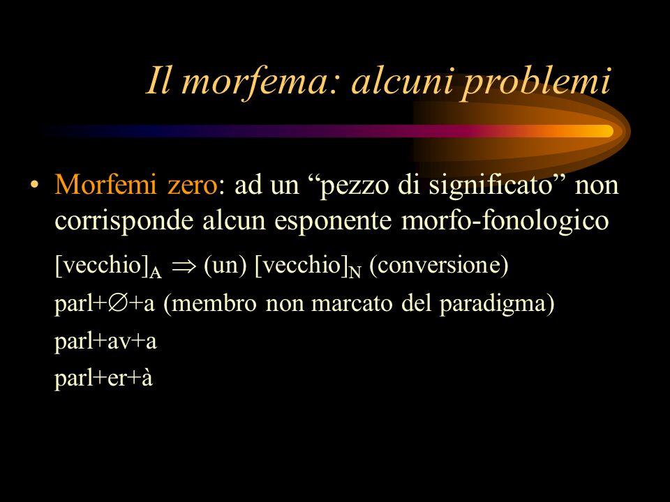 Morfemi zero: ad un pezzo di significato non corrisponde alcun esponente morfo-fonologico [vecchio] A (un) [vecchio] N (conversione) parl+ +a (membro