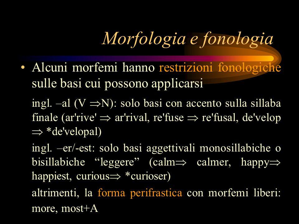 Morfologia e fonologia Alcuni morfemi hanno restrizioni fonologiche sulle basi cui possono applicarsi ingl. –al (V N): solo basi con accento sulla sil