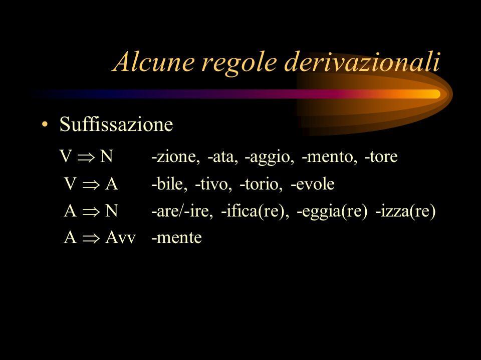 Alcune regole derivazionali Suffissazione V N-zione, -ata, -aggio, -mento, -tore V A-bile, -tivo, -torio, -evole A N-are/-ire, -ifica(re), -eggia(re)