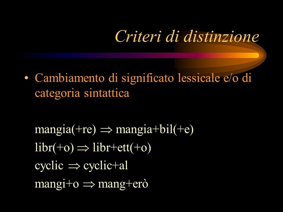 Criteri di distinzione Cambiamento di significato lessicale e/o di categoria sintattica mangia(+re) mangia+bil(+e) libr(+o) libr+ett(+o) cyclic cyclic