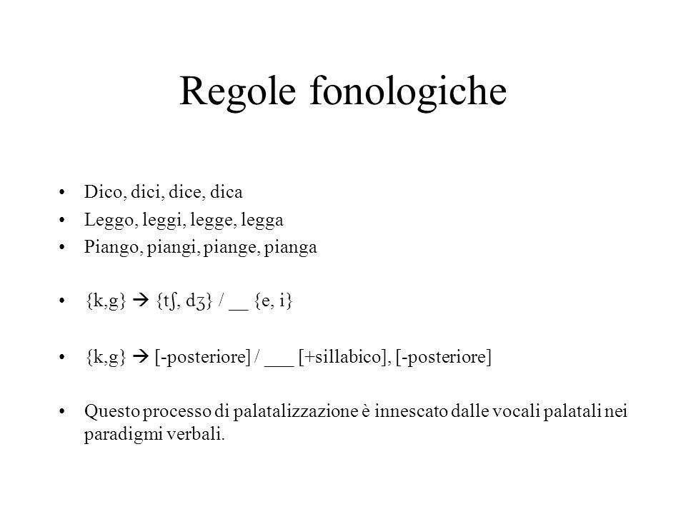 Regole fonologiche Dico, dici, dice, dica Leggo, leggi, legge, legga Piango, piangi, piange, pianga {k,g} {t, d } / __ {e, i} {k,g} [-posteriore] / ___ [+sillabico], [-posteriore] Questo processo di palatalizzazione è innescato dalle vocali palatali nei paradigmi verbali.