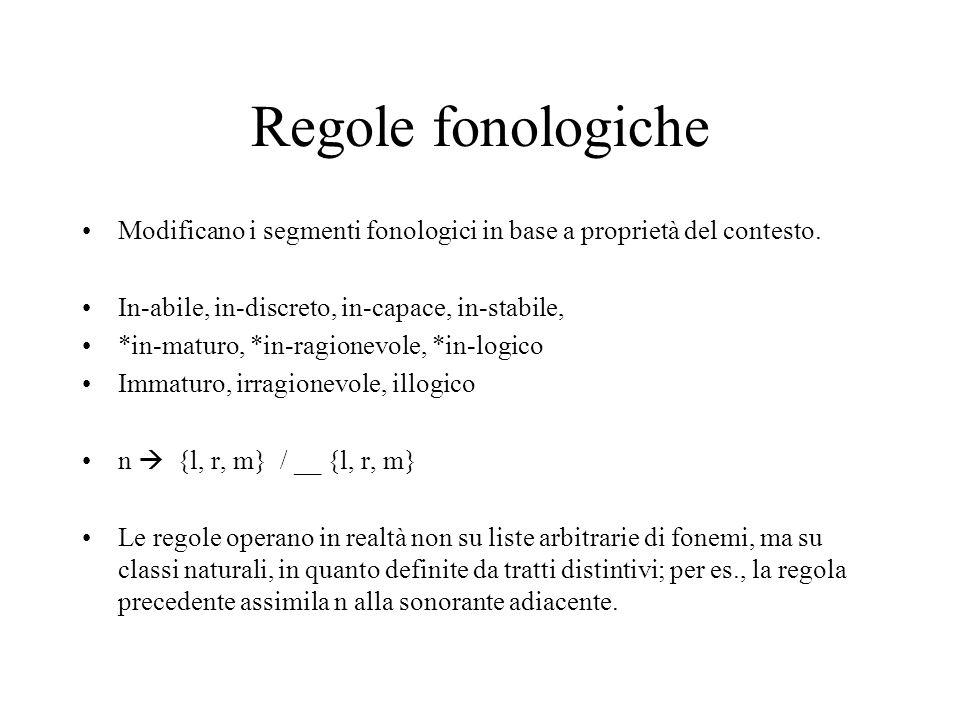 Regole fonologiche Modificano i segmenti fonologici in base a proprietà del contesto. In-abile, in-discreto, in-capace, in-stabile, *in-maturo, *in-ra