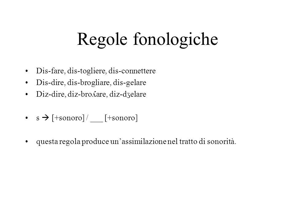 Regole fonologiche Dis-fare, dis-togliere, dis-connettere Dis-dire, dis-brogliare, dis-gelare Diz-dire, diz-bro are, diz-d elare s [+sonoro] / ___ [+sonoro] questa regola produce unassimilazione nel tratto di sonorità.