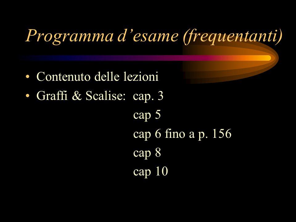 Programma desame (frequentanti) Contenuto delle lezioni Graffi & Scalise: cap.