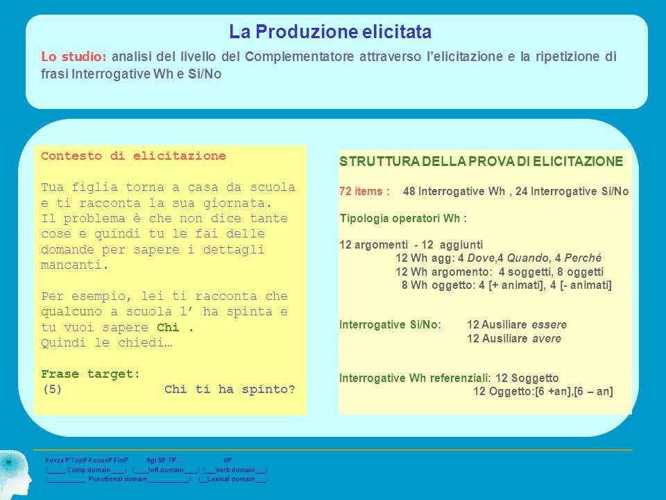 La Produzione elicitata Lo studio: analisi del livello del Complementatore attraverso lelicitazione e la ripetizione di frasi Interrogative Wh e Si/No