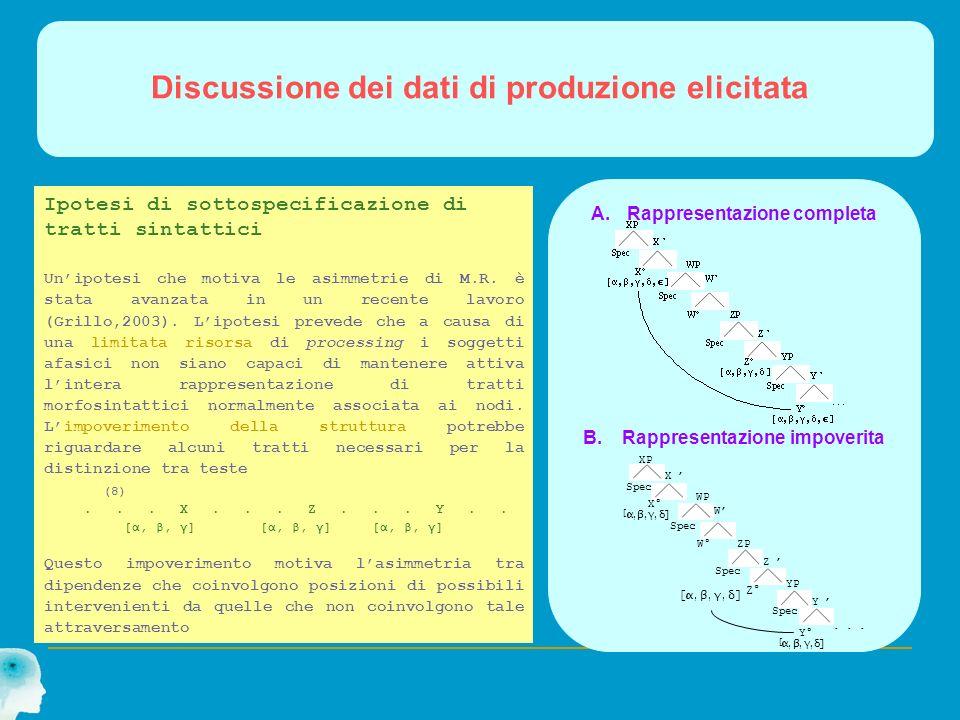 Discussione dei dati di produzione elicitata Ipotesi di sottospecificazione di tratti sintattici Unipotesi che motiva le asimmetrie di M.R. è stata av