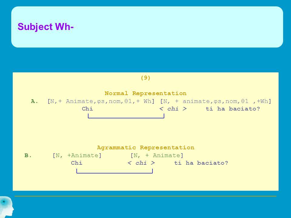 Subject Wh- (9) Normal Representation A. [N,+ Animate,φs,nom,θ1,+ Wh] [N, + animate,φs,nom,θ1,+Wh] Chi ti ha baciato? Agrammatic Representation B. [N,