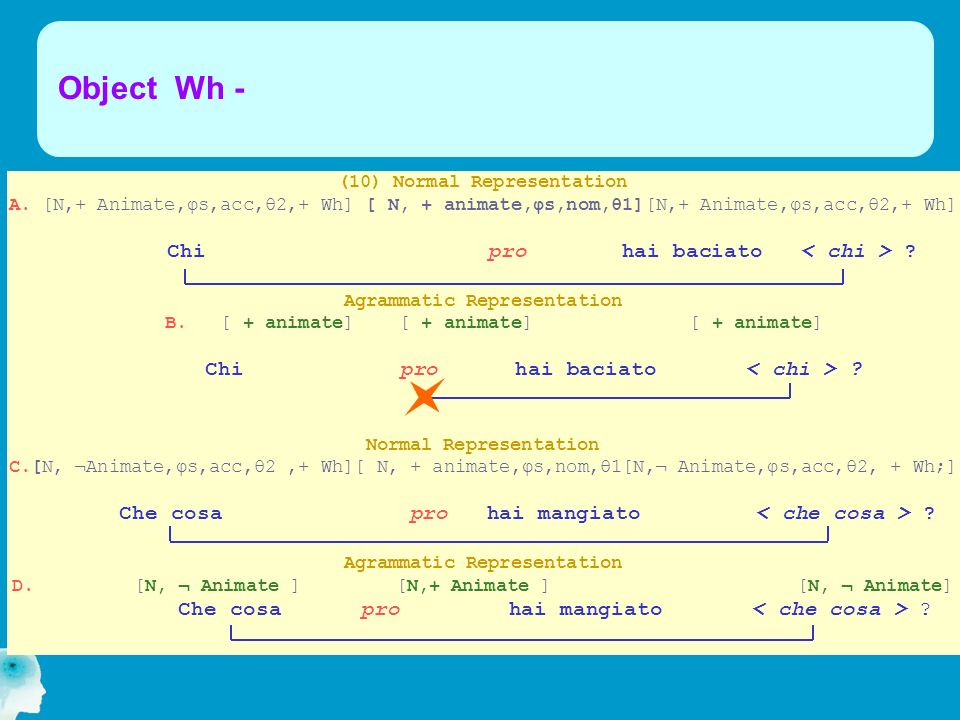 Object Wh - (10) Normal Representation A. [N,+ Animate,φs,acc,θ2,+ Wh] [ N, + animate,φs,nom,θ1][N,+ Animate,φs,acc,θ2,+ Wh] Chi pro hai baciato ? Agr