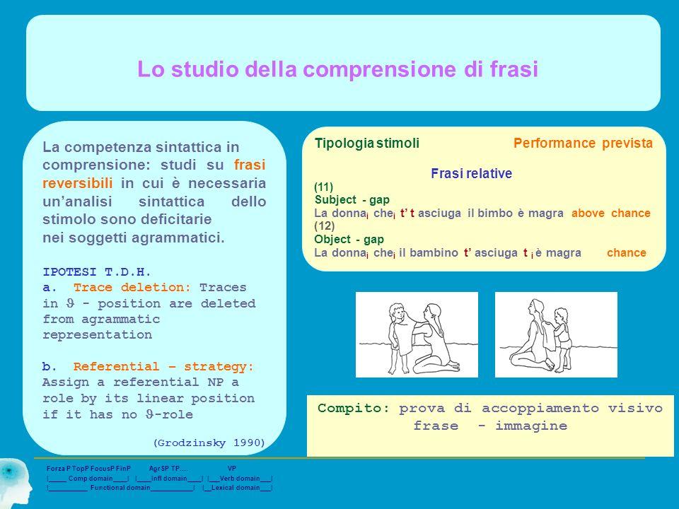 Lo studio della comprensione di frasi La competenza sintattica in comprensione: studi su frasi reversibili in cui è necessaria unanalisi sintattica de