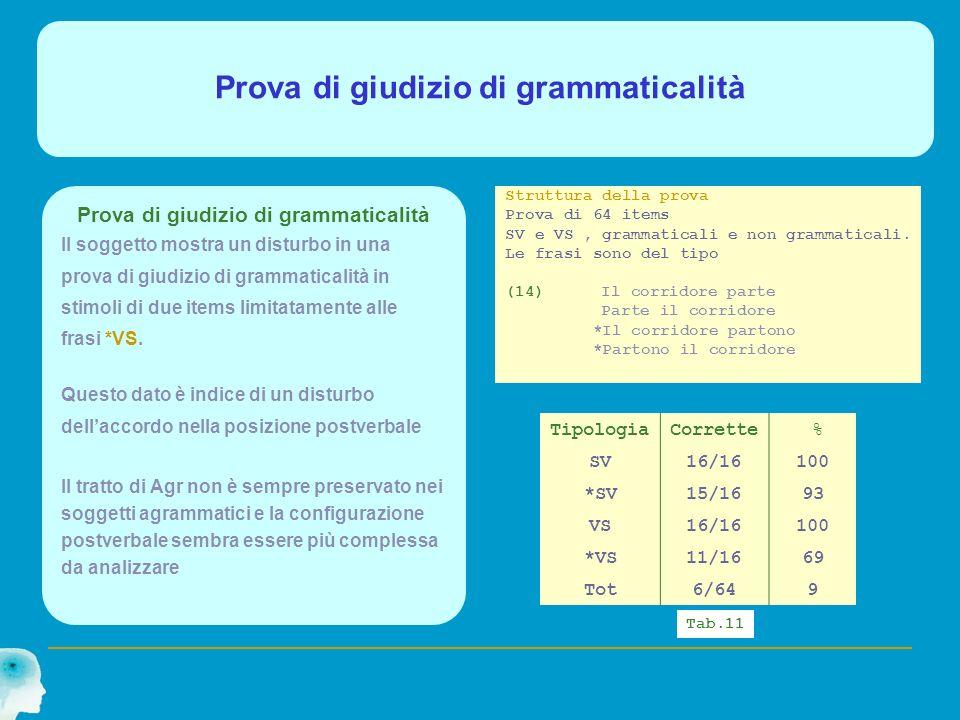 Prova di giudizio di grammaticalità Il soggetto mostra un disturbo in una prova di giudizio di grammaticalità in stimoli di due items limitatamente al