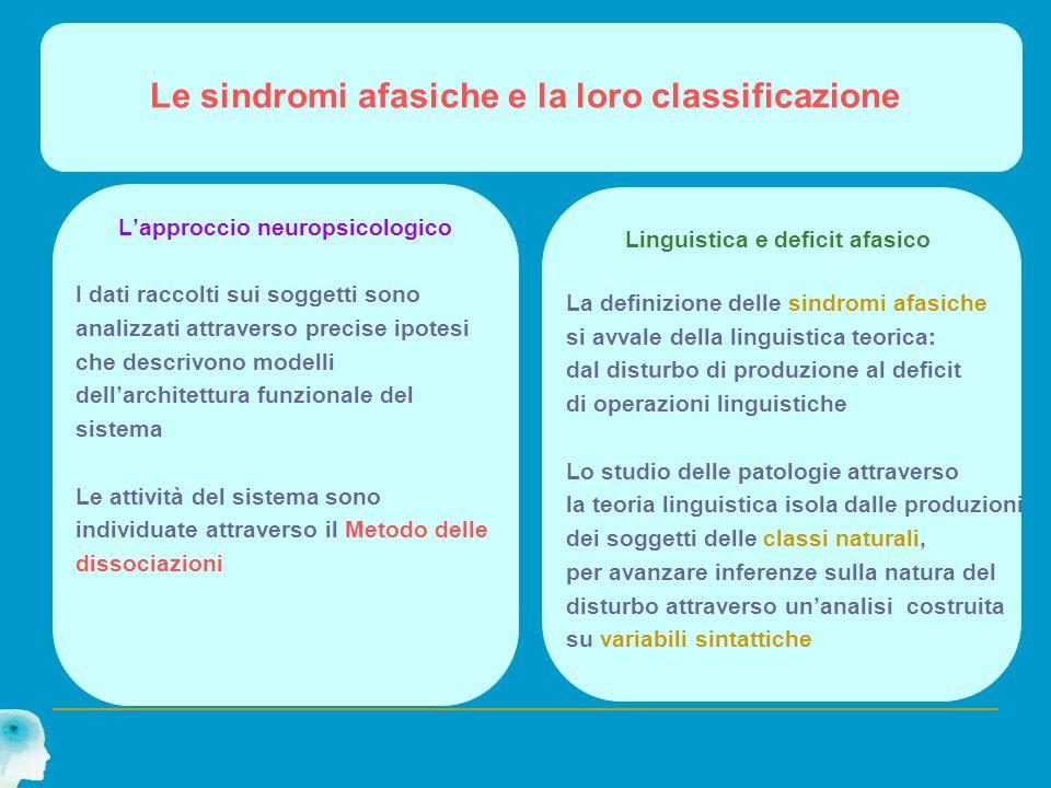 Riferimenti Avrutin,S.2000 Linguistic and agrammatism.