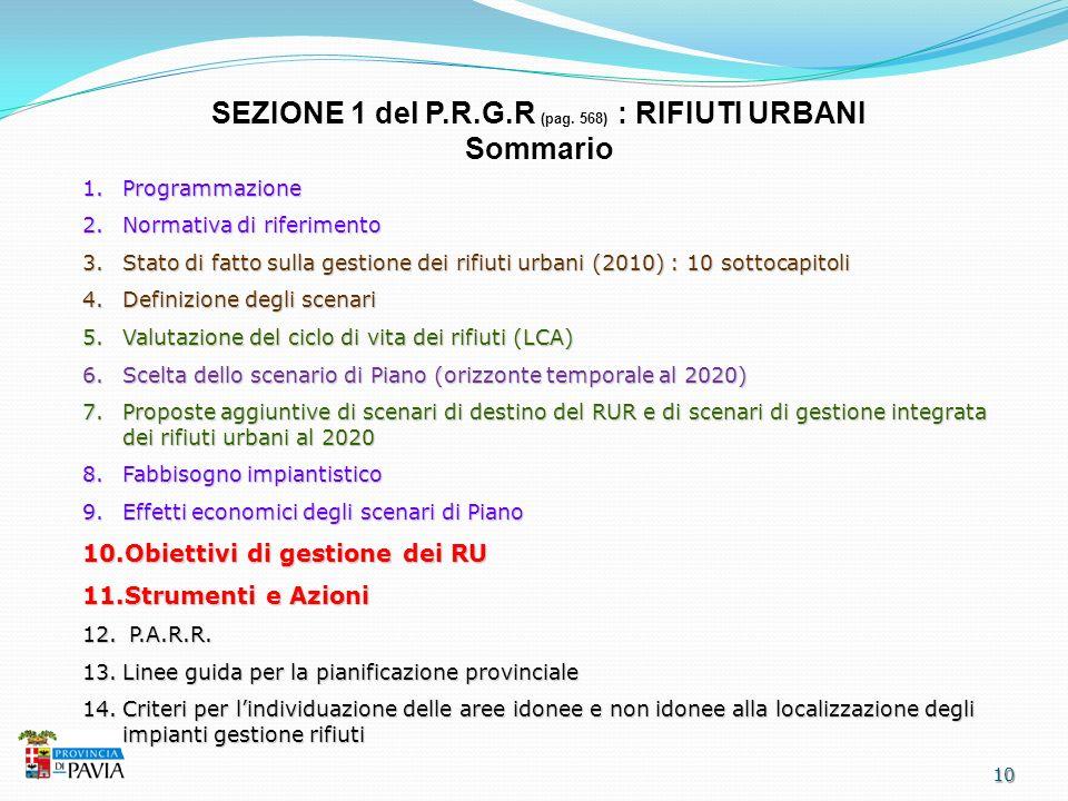 10 SEZIONE 1 del P.R.G.R (pag. 568) : RIFIUTI URBANI Sommario 1.Programmazione 2.Normativa di riferimento 3.Stato di fatto sulla gestione dei rifiuti