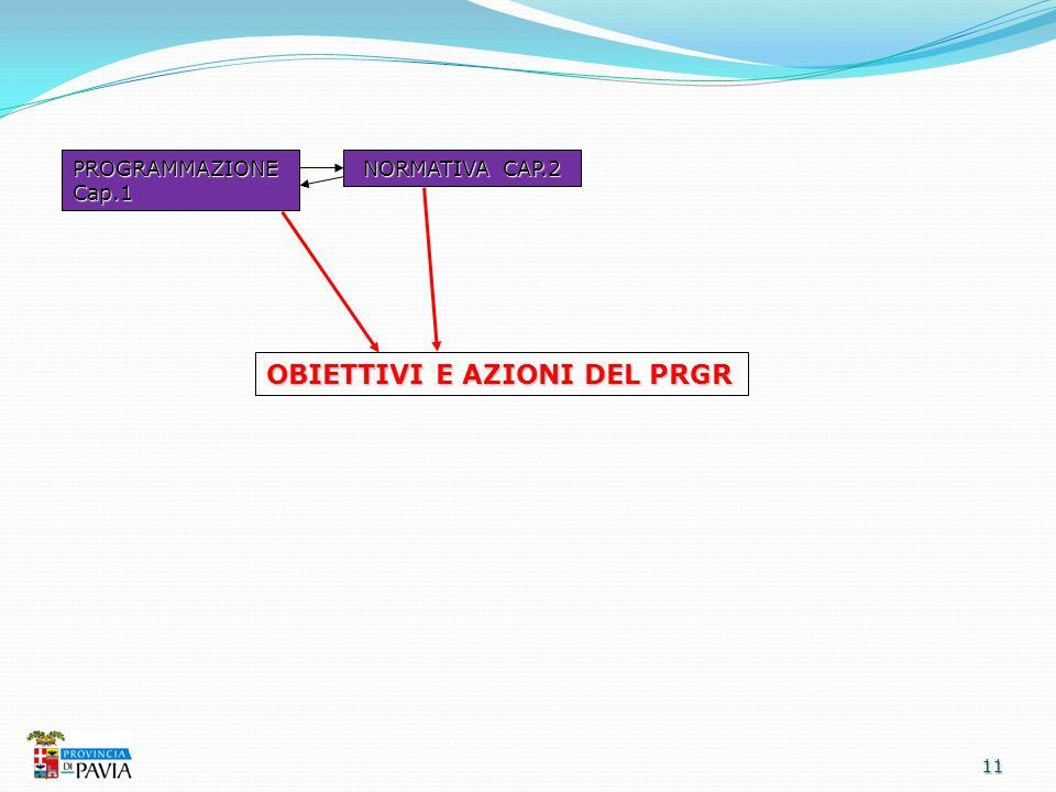 11 OBIETTIVI E AZIONI DEL PRGR PROGRAMMAZIONE Cap.1 NORMATIVA CAP.2