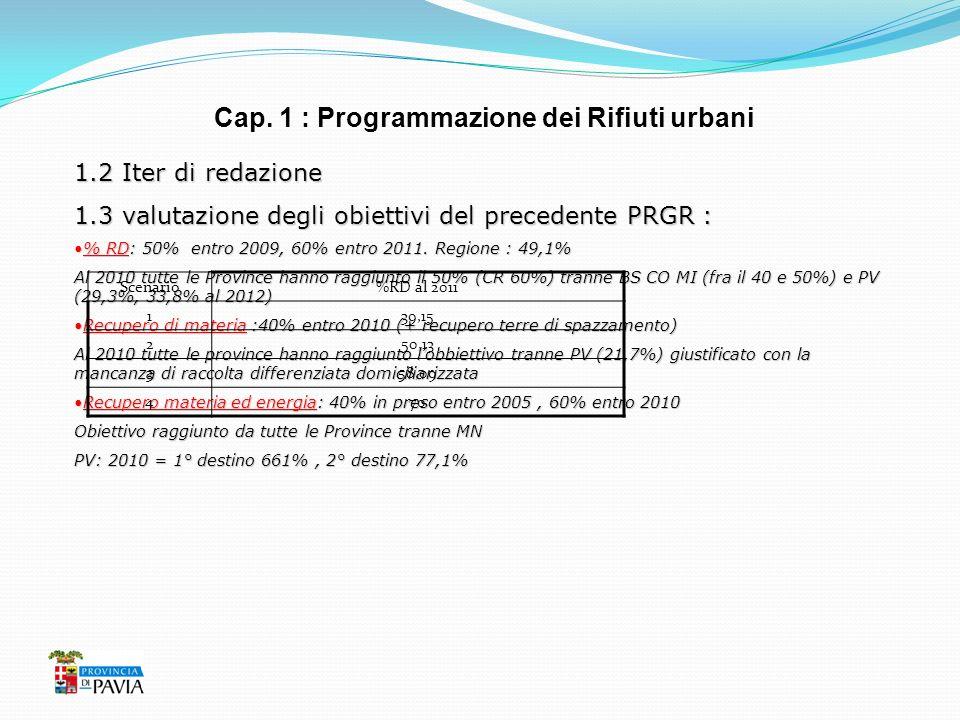 Cap. 1 : Programmazione dei Rifiuti urbani 1.2 Iter di redazione 1.3 valutazione degli obiettivi del precedente PRGR : % RD: 50% entro 2009, 60% entro