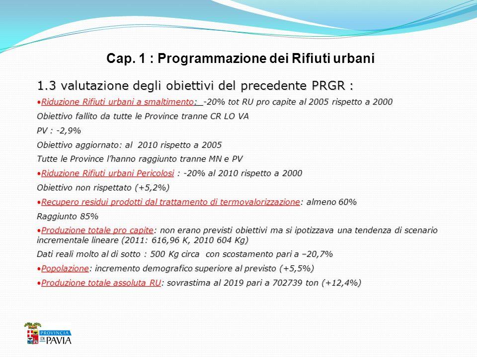 Cap. 1 : Programmazione dei Rifiuti urbani 1.3 valutazione degli obiettivi del precedente PRGR : Riduzione Rifiuti urbani a smaltimento: -20% tot RU p