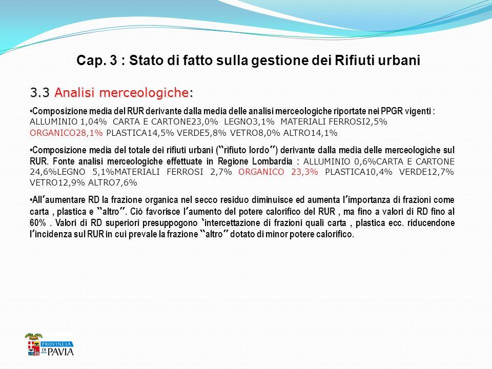 Cap. 3 : Stato di fatto sulla gestione dei Rifiuti urbani 3.3 Analisi merceologiche: Composizione media del RUR derivante dalla media delle analisi me