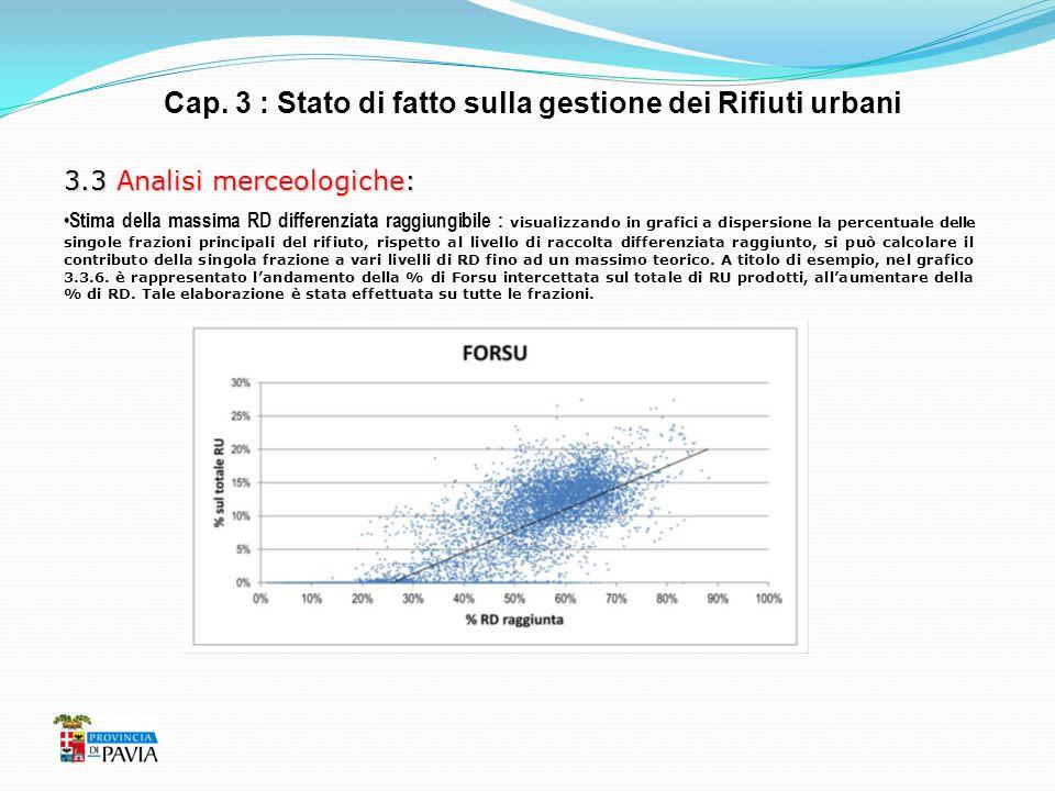 Cap. 3 : Stato di fatto sulla gestione dei Rifiuti urbani 3.3 Analisi merceologiche: Stima della massima RD differenziata raggiungibile : visualizzand
