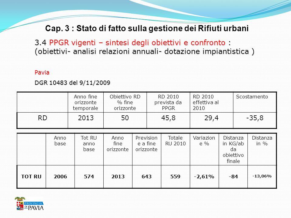 Cap. 3 : Stato di fatto sulla gestione dei Rifiuti urbani 3.4 PPGR vigenti – sintesi degli obiettivi e confronto : (obiettivi- analisi relazioni annua