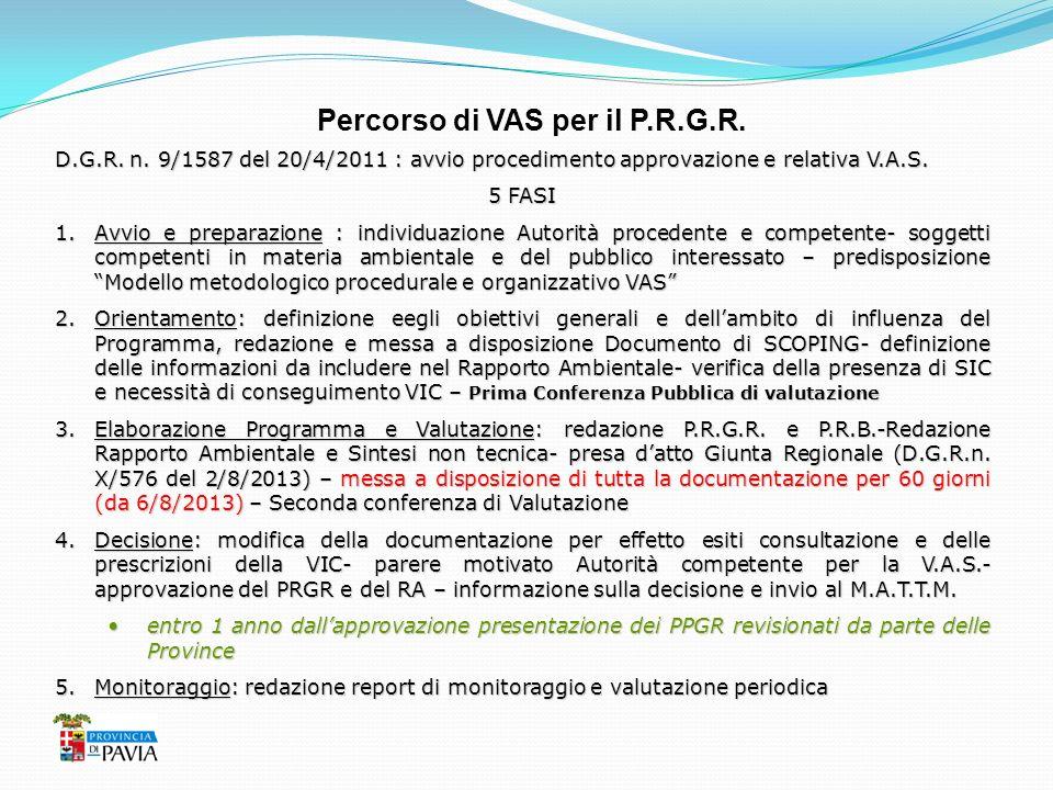 Percorso di VAS per il P.R.G.R. D.G.R. n. 9/1587 del 20/4/2011 : avvio procedimento approvazione e relativa V.A.S. 5 FASI 1.Avvio e preparazione : ind