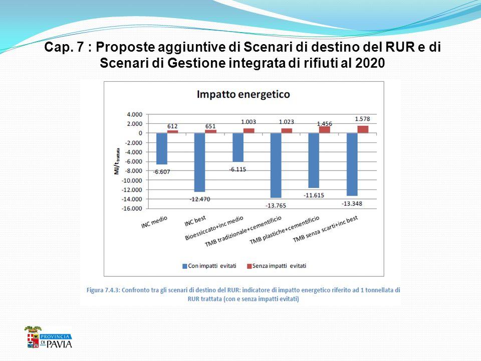 Cap. 7 : Proposte aggiuntive di Scenari di destino del RUR e di Scenari di Gestione integrata di rifiuti al 2020