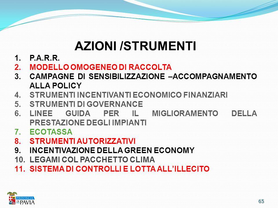 65 AZIONI /STRUMENTI 1. 1.P.A.R.R. 2. 2.MODELLO OMOGENEO DI RACCOLTA 3. 3.CAMPAGNE DI SENSIBILIZZAZIONE –ACCOMPAGNAMENTO ALLA POLICY 4. 4.STRUMENTI IN