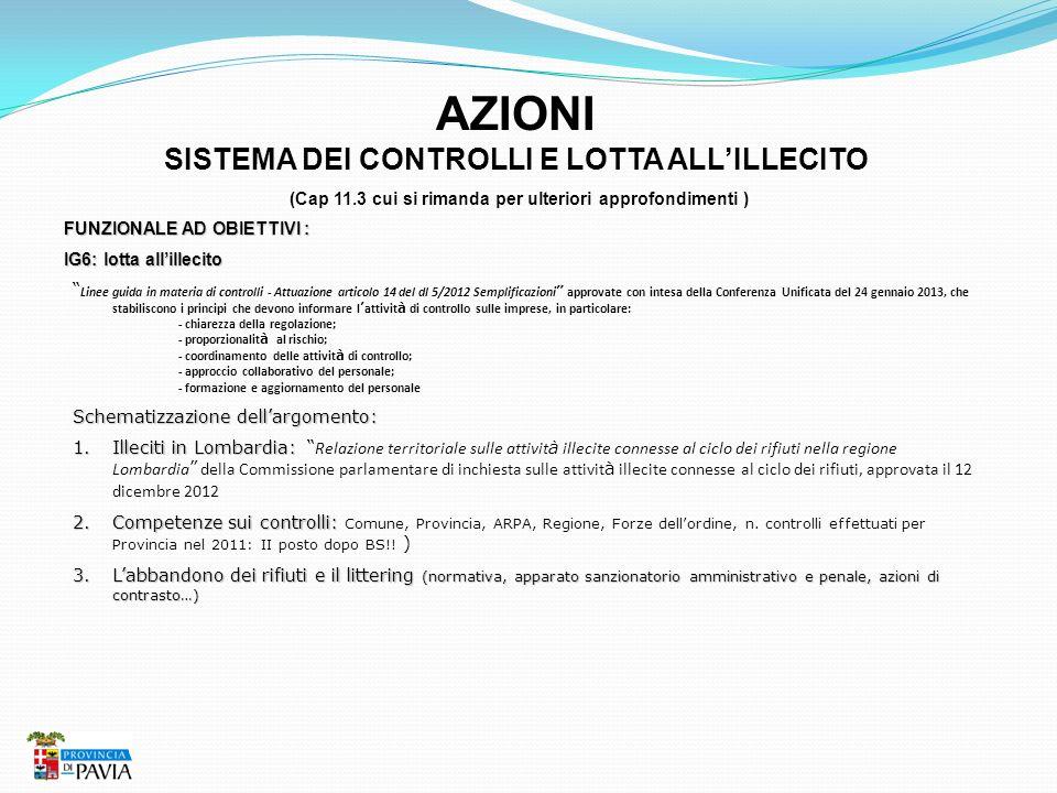 AZIONI SISTEMA DEI CONTROLLI E LOTTA ALLILLECITO (Cap 11.3 cui si rimanda per ulteriori approfondimenti ) FUNZIONALE AD OBIETTIVI : IG6: lotta allille