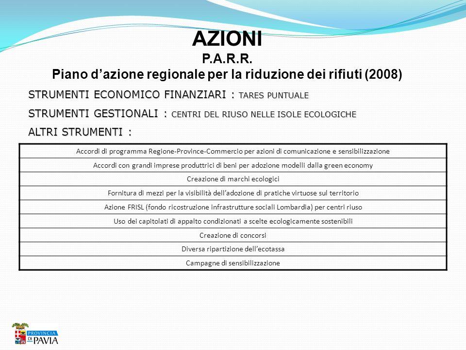 AZIONI P.A.R.R. Piano dazione regionale per la riduzione dei rifiuti (2008) STRUMENTI ECONOMICO FINANZIARI : TARES PUNTUALE STRUMENTI GESTIONALI : CEN