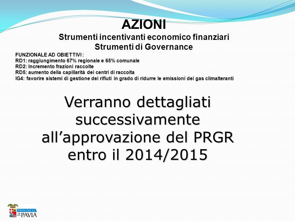 AZIONI Strumenti incentivanti economico finanziari Strumenti di Governance FUNZIONALE AD OBIETTIVI : RD1: raggiungimento 67% regionale e 65% comunale