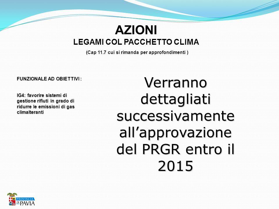 AZIONI LEGAMI COL PACCHETTO CLIMA (Cap 11.7 cui si rimanda per approfondimenti ) FUNZIONALE AD OBIETTIVI : IG4: favorire sistemi di gestione rifiuti i