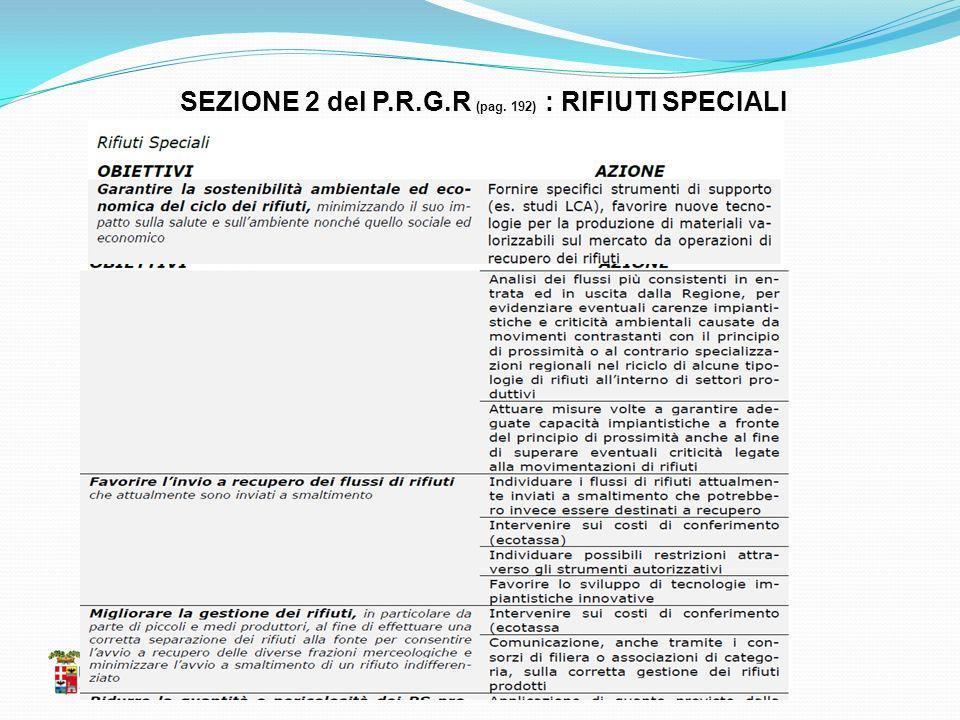 SEZIONE 2 del P.R.G.R (pag. 192) : RIFIUTI SPECIALI