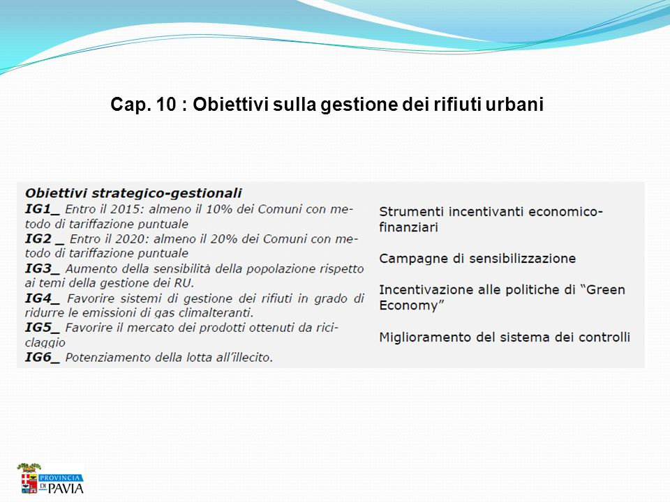 SEZIONE 3 : PROGRAMMA DI RIDUZIONE DEI RIFIUTI BIODEGRADABILI DA COLLOCARE IN DISCARICA 18.4 Gli obiettivi al 2020 Gli obiettivi stabiliti al 2020 nel nuovo PRGR, attinenti ai rifiuti biodegradabili, si possono riassumere nei seguenti: tendere all azzeramento del conferimento dei RUB in discarica; estensione della raccolta differenziata dell organico a tutti i Comuni della Lombardia; raggiungimento del 65% di raccolta differenziata a livello comunale, ed a questo valore contribuiscono in modo determinante le frazioni RUB (organico, verde, carta); implementare le tecnologie impiantistiche per il recupero delle frazioni biodegradabili, con particolare riferimento alla digestione anaerobica con produzione di compost e riutilizzo all interno del processo degli scarti prodotti ancora costituiti da frazioni compostabili (es.