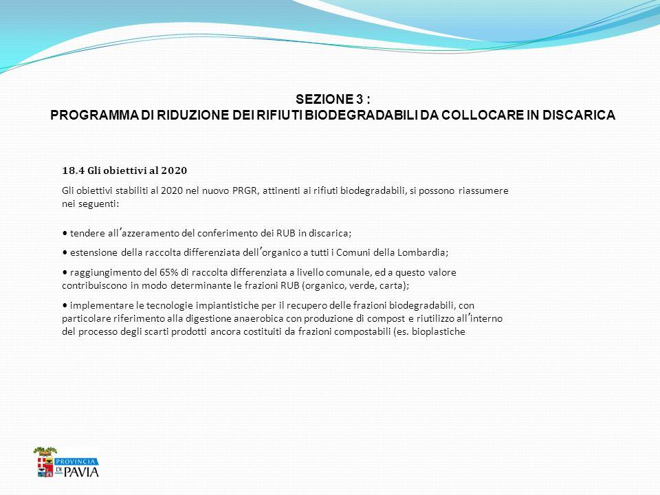 SEZIONE 3 : PROGRAMMA DI RIDUZIONE DEI RIFIUTI BIODEGRADABILI DA COLLOCARE IN DISCARICA 18.4 Gli obiettivi al 2020 Gli obiettivi stabiliti al 2020 nel