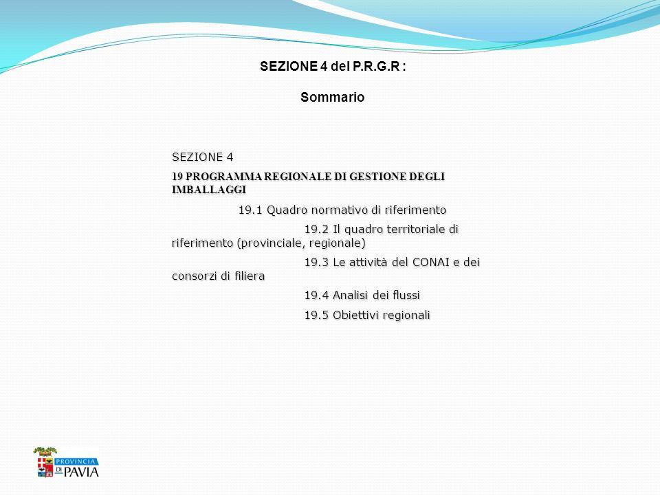 SEZIONE 4 del P.R.G.R : Sommario SEZIONE 4 19 PROGRAMMA REGIONALE DI GESTIONE DEGLI IMBALLAGGI 19.1 Quadro normativo di riferimento 19.2 Il quadro ter