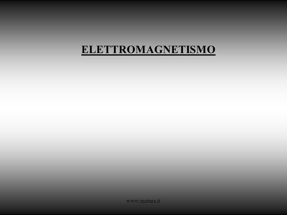 www.matura.it ELETTROMAGNETISMO