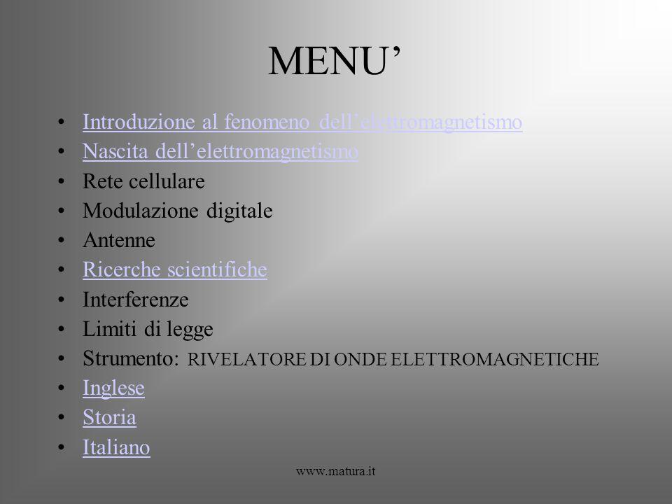 MENU Introduzione al fenomeno dellelettromagnetismo Nascita dellelettromagnetismo Rete cellulare Modulazione digitale Antenne Ricerche scientifiche In