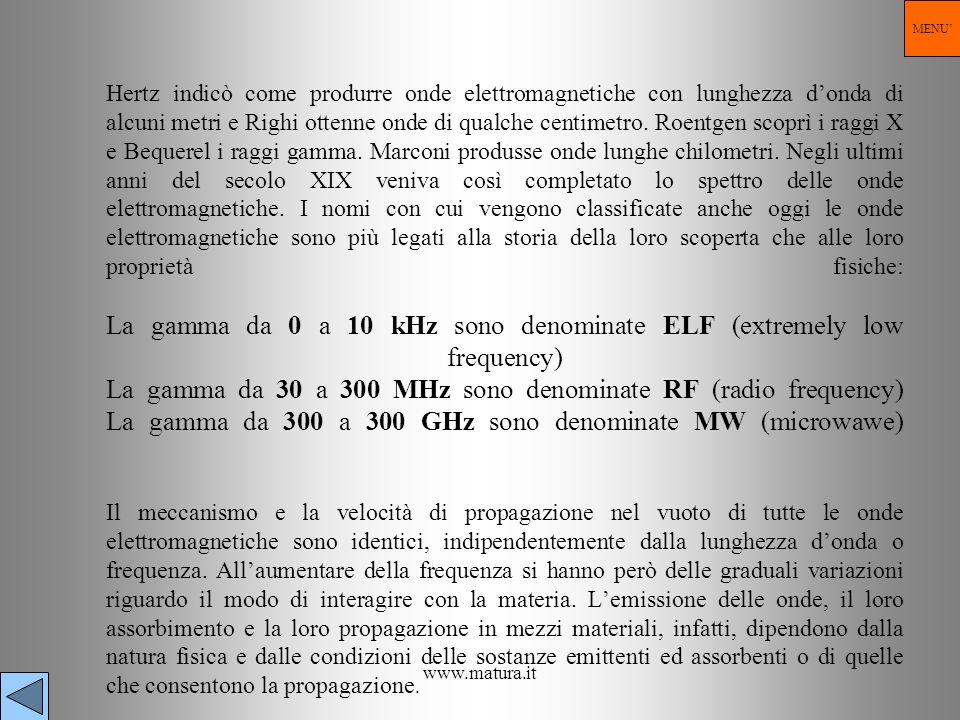 www.matura.it Hertz indicò come produrre onde elettromagnetiche con lunghezza donda di alcuni metri e Righi ottenne onde di qualche centimetro. Roentg