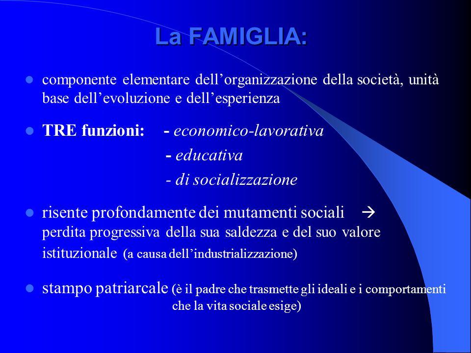 La FIGURA del PADRE nella filosofia e nella letteratura Elaborazione di Elena Saltini I.T.C. e Sperimentale Statale F. Pacini Classe V^C linguistico A