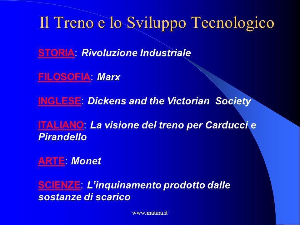 www.matura.it Il Treno e lo Sviluppo Tecnologico