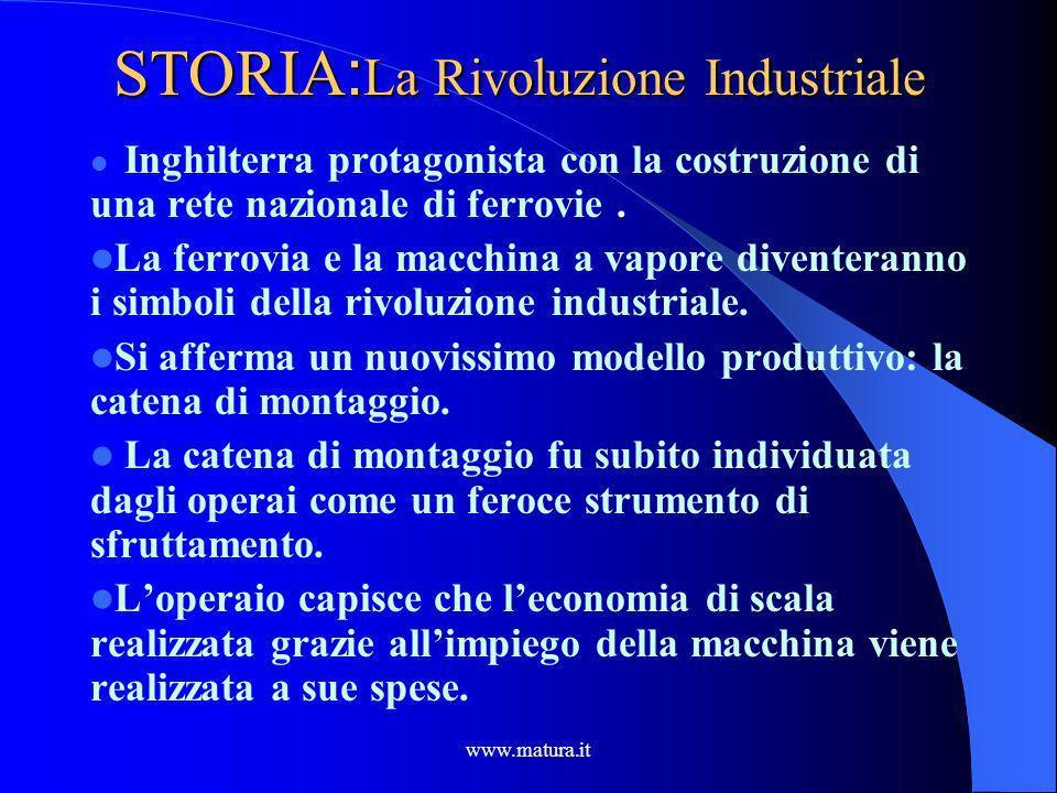 www.matura.it Il Treno e lo Sviluppo Tecnologico Il Treno e lo Sviluppo Tecnologico STORIASTORIA: Rivoluzione Industriale FILOSOFIAFILOSOFIA: Marx ING