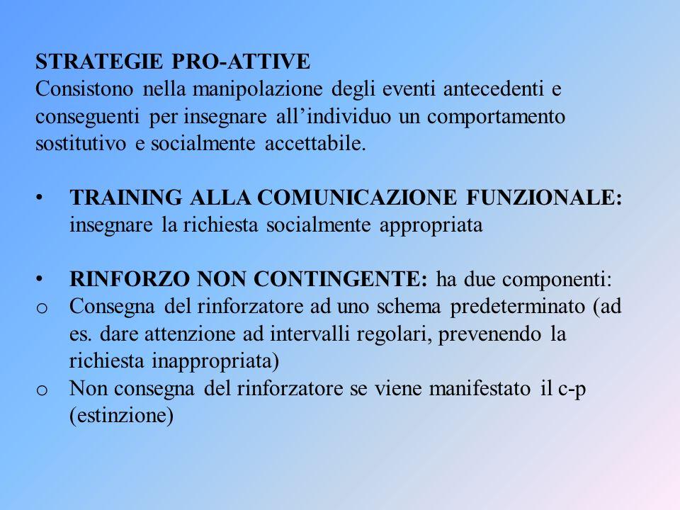 STRATEGIE PRO-ATTIVE Consistono nella manipolazione degli eventi antecedenti e conseguenti per insegnare allindividuo un comportamento sostitutivo e s