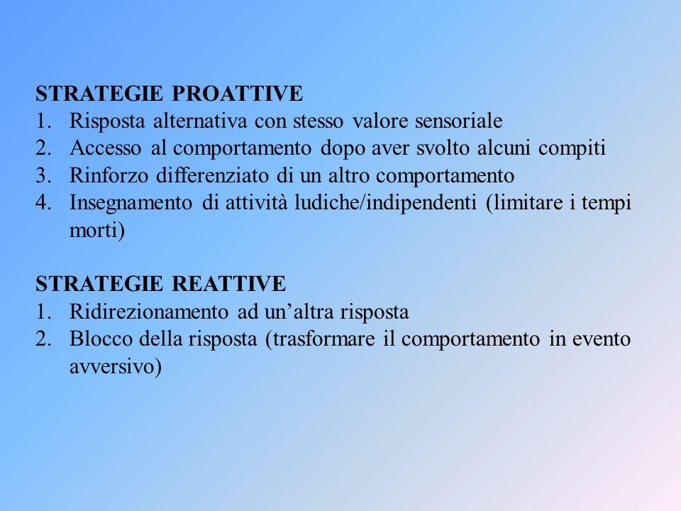 STRATEGIE PROATTIVE 1.Risposta alternativa con stesso valore sensoriale 2.Accesso al comportamento dopo aver svolto alcuni compiti 3.Rinforzo differen