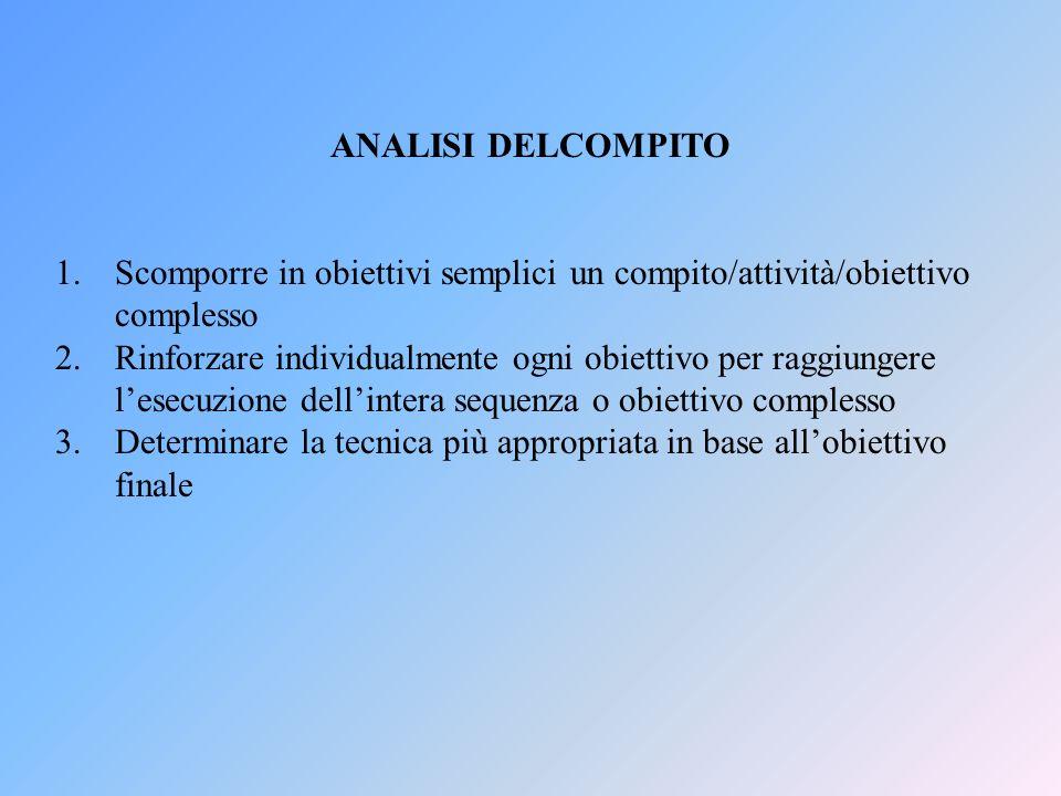 ANALISI DELCOMPITO 1.Scomporre in obiettivi semplici un compito/attività/obiettivo complesso 2.Rinforzare individualmente ogni obiettivo per raggiunge