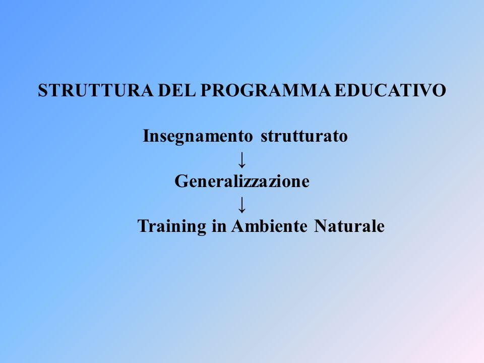 STRUTTURA DEL PROGRAMMA EDUCATIVO Insegnamento strutturato Generalizzazione Training in Ambiente Naturale