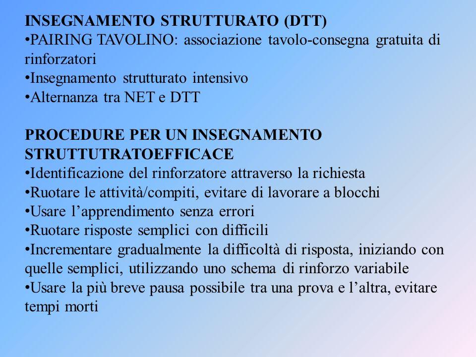 INSEGNAMENTO STRUTTURATO (DTT) PAIRING TAVOLINO: associazione tavolo-consegna gratuita di rinforzatori Insegnamento strutturato intensivo Alternanza t