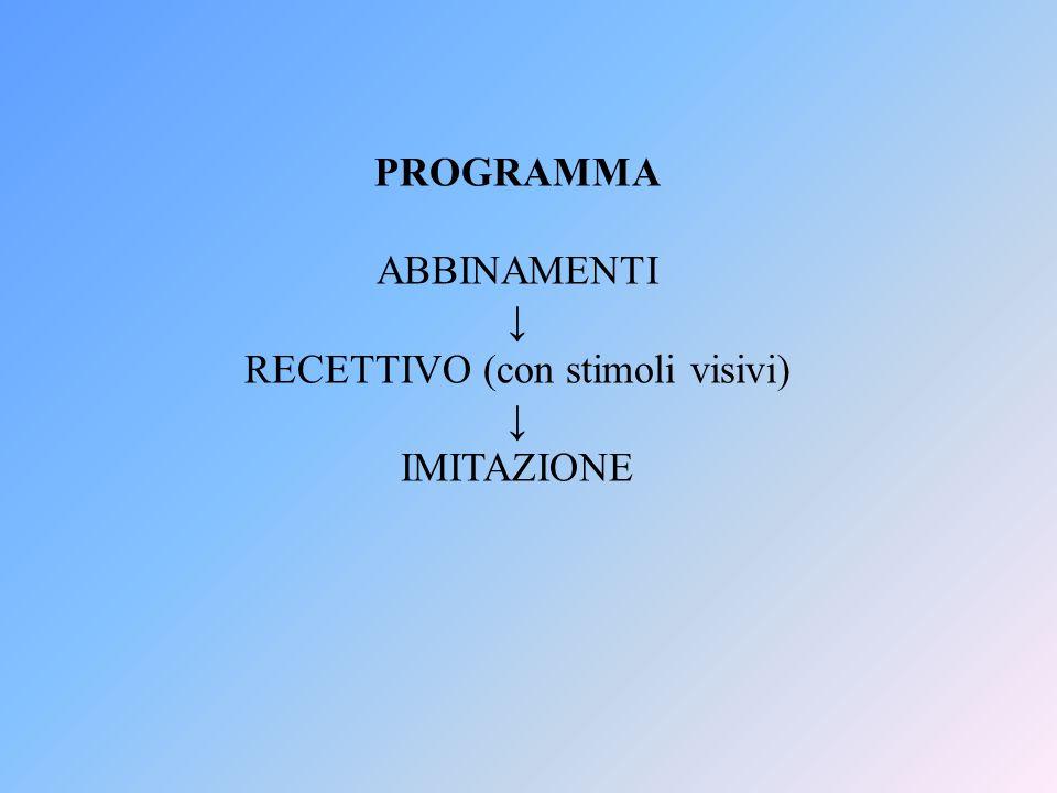 PROGRAMMA ABBINAMENTI RECETTIVO (con stimoli visivi) IMITAZIONE