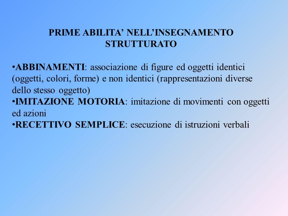 PRIME ABILITA NELLINSEGNAMENTO STRUTTURATO ABBINAMENTI: associazione di figure ed oggetti identici (oggetti, colori, forme) e non identici (rappresent