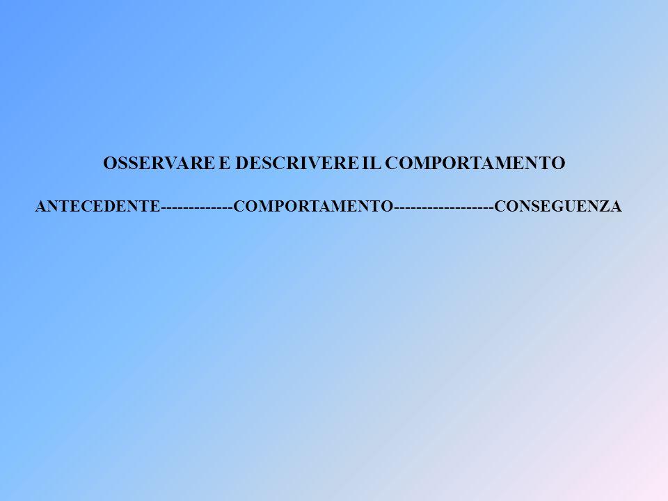 OSSERVARE E DESCRIVERE IL COMPORTAMENTO ANTECEDENTE-------------COMPORTAMENTO------------------CONSEGUENZA